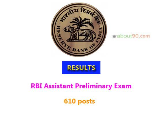 RBI Assistant prelims 2016