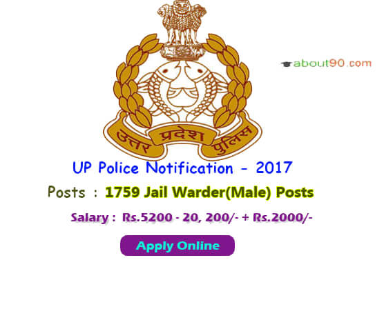UP Jail Warder(Male)