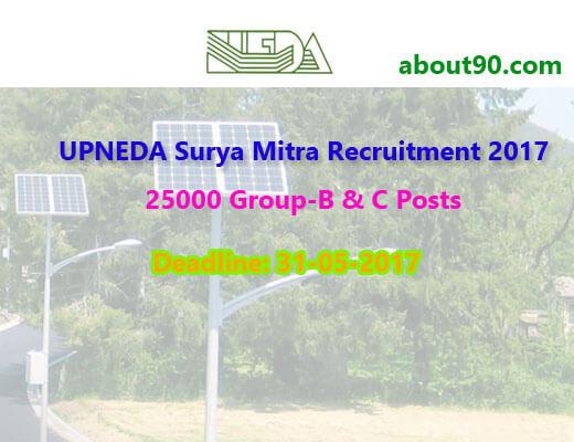 UPNEDA Recruitment 2017