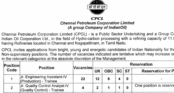 cpcl company profile Retail research 2 | e g a p company profile chennai petroleum corporation ltd (cpcl) is a subsidiary of indian oil corporation (iocl) with iocl holding 5189% stake in.