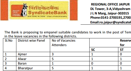 Syndicate Bank Recruitment 2017