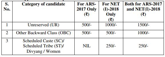ASRB Recruitment 2018