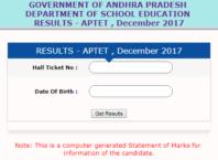 APTET Results 2018