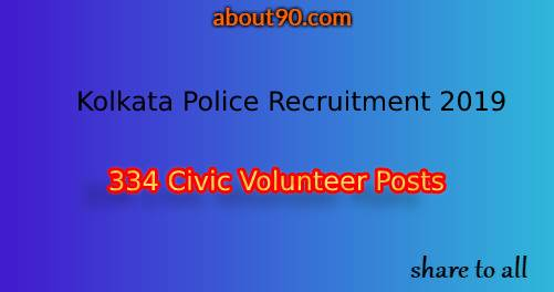 Kolkata Police Recruitment 2019