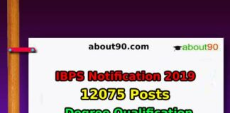 IBPS Clerk Notification 2019